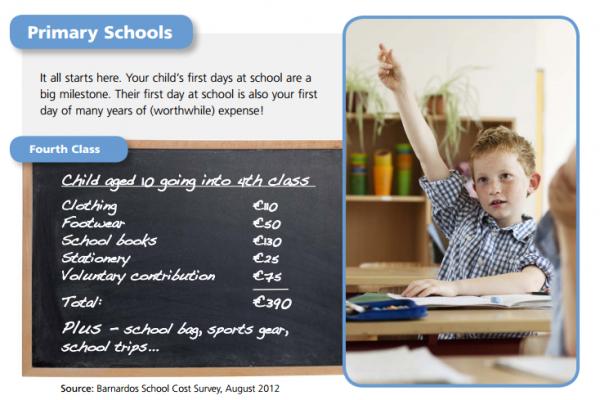 cost-school